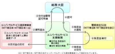 fig_universal_chart