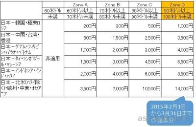 jal-fuel-201402