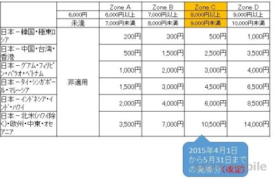 jal-fuel-201404-new