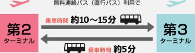 img-access-terminal02
