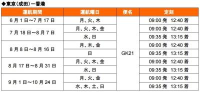 jetstart-hongkong6