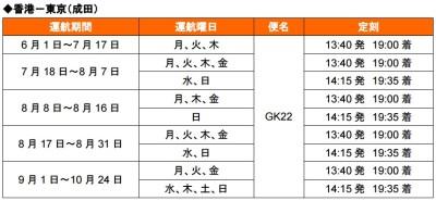 jetstart-hongkong7